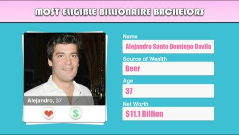 Most Eligible Billionaire Bachelors