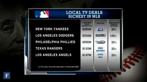 The Phillies $5 Billion TV Deal