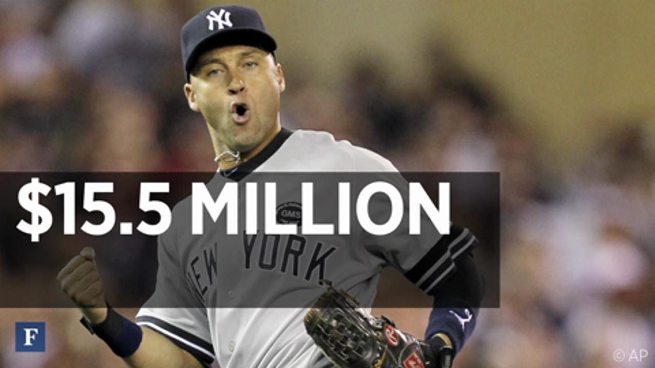Derek Jeter: By The Numbers