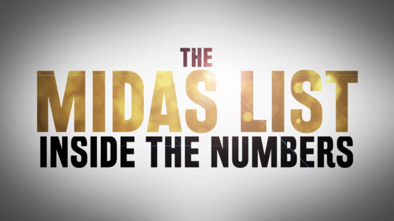 The 2015 Midas List: Inside The Numbers