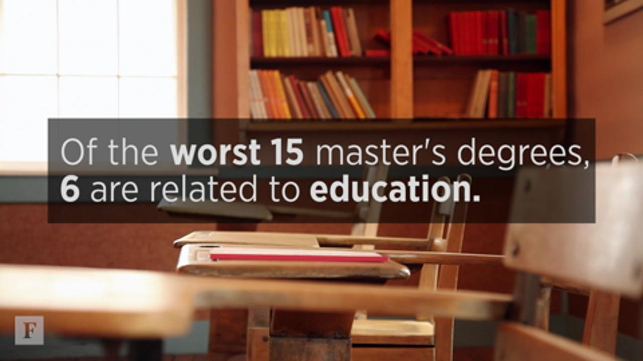 Which Master's Degrees Are Worth It?