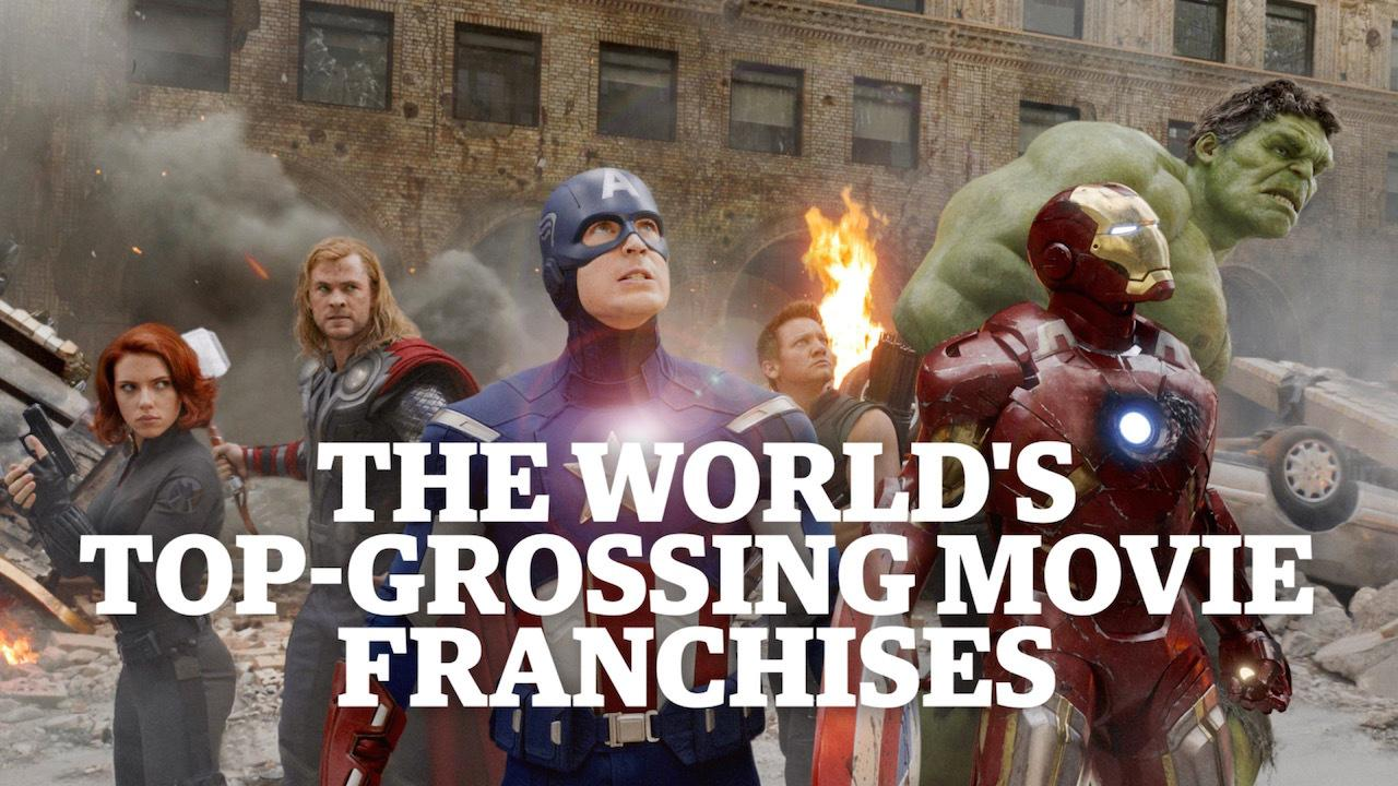 World's Top-Grossing Movie Franchises