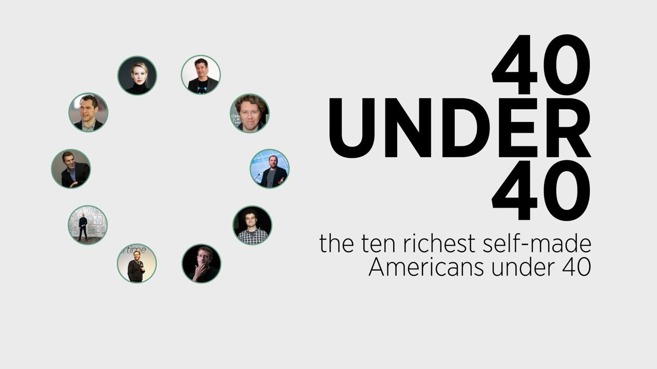 The Richest Self-Made Americans Under 40
