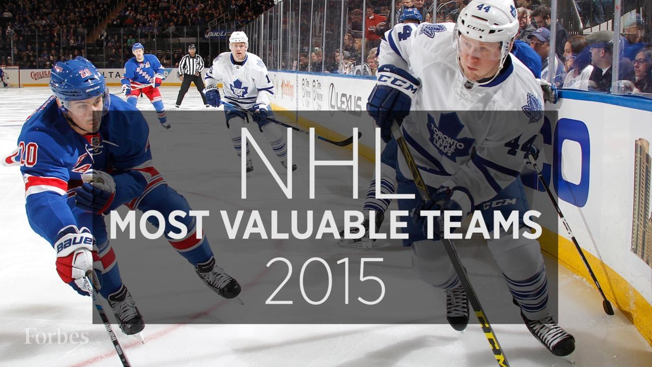 NHL's Most Valuable Teams