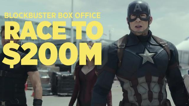 Captain America & The Race To $200 Million
