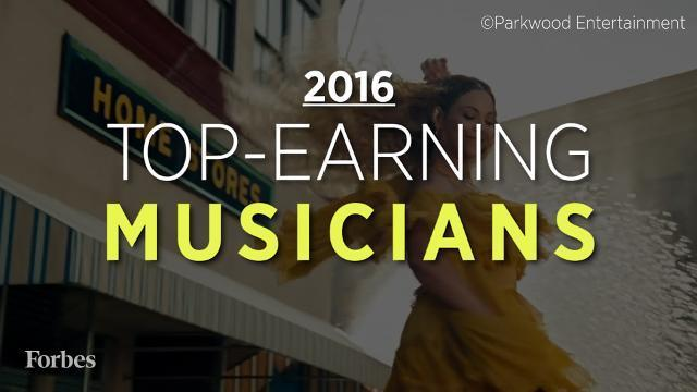 2016 Top-Earning Musicians