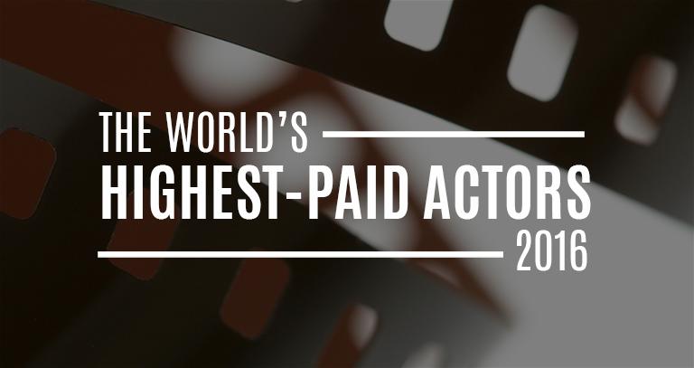 def428cccd5d The World s Highest-Paid Actors 2016