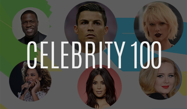 Forbes chinese celebrity 100 pics