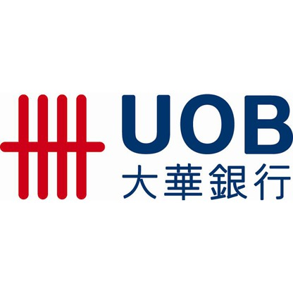 United Overseas Bank on the Forbes Global 2000 List