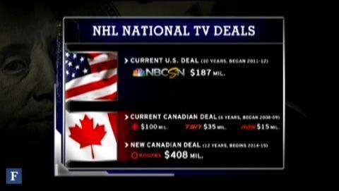 Nba tv deals history