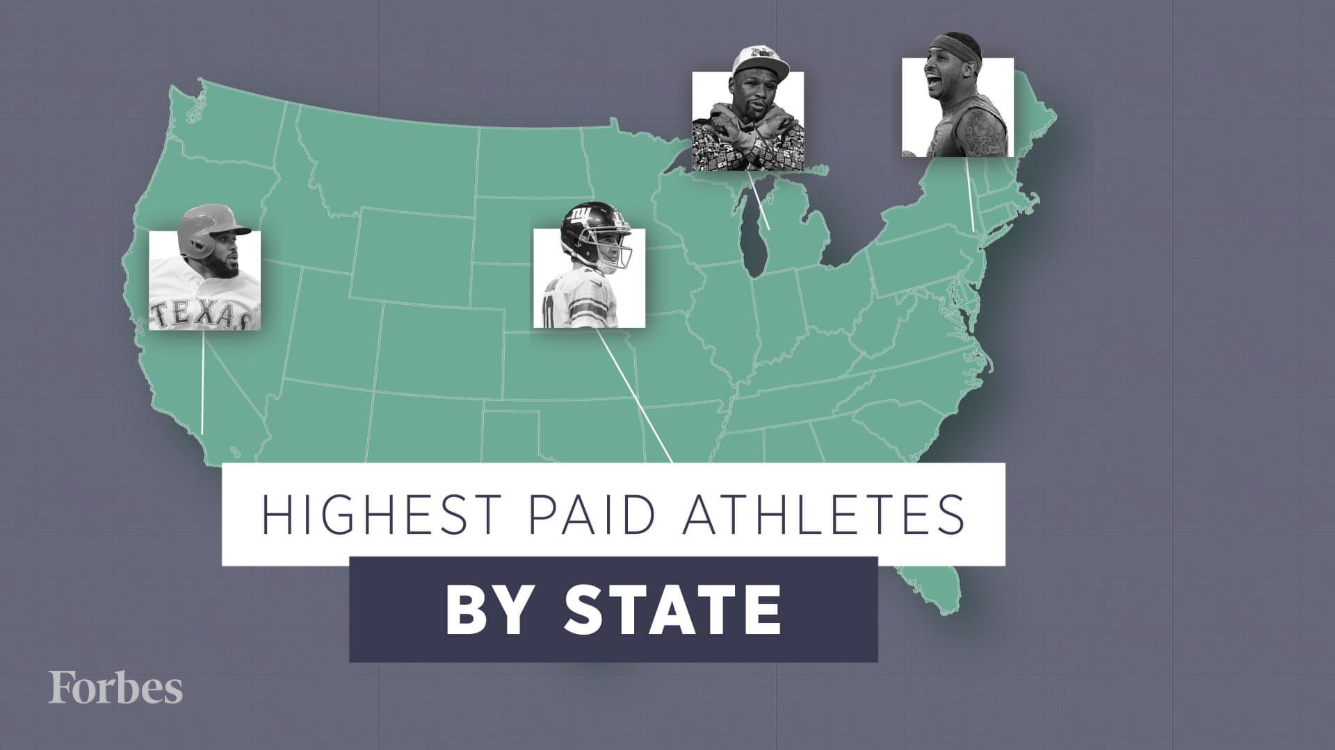 Highest Paid Athletes of 2016